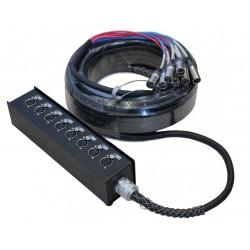 Multipar CLSN-820 Cable lab